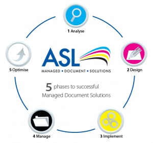 ASL launches Managed Document Solutions video