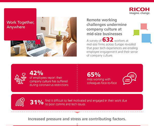 Ricoh Work Together, Anywhere