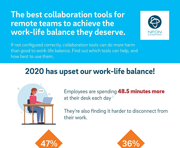 The best collaboration tools for remote teams to achieve the work-life balance they deserve